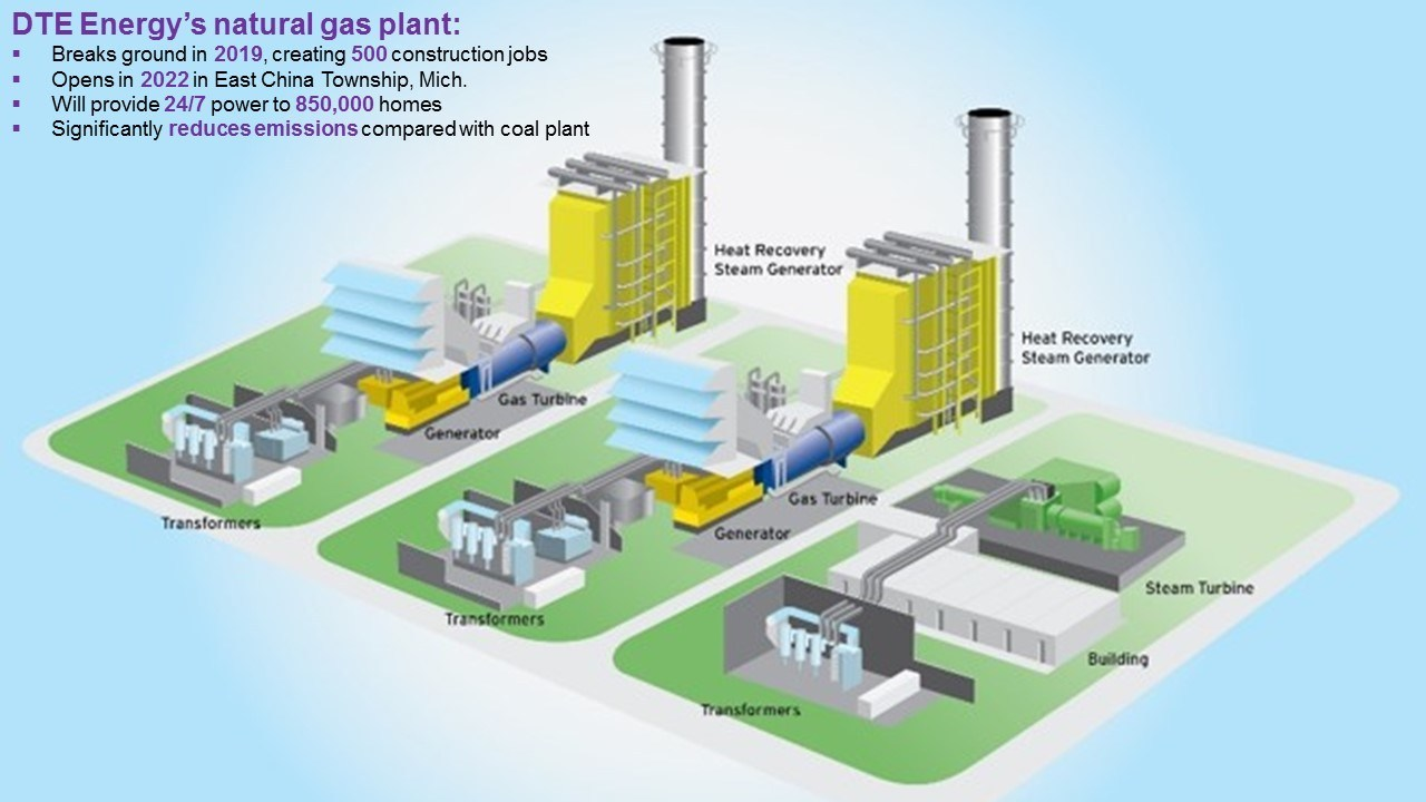 dte gets approval to build 1 billion gas fired power plant in st rh crainsdetroit com